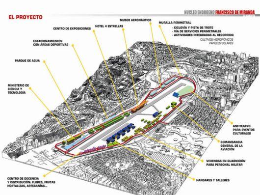 """En campaña, Chávez reflota la idea de """"regalar"""" un circuito de F1 a Caracas"""