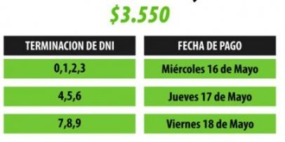 <p>El mi&eacute;rcoles se paga el plus de 3550 pesos&nbsp;</p>