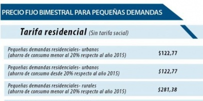 <p>Difundieron detalles del precio de la luz para residenciales y comercios</p>
