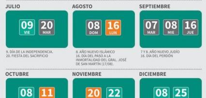Feriados de julio: cómo queda el calendario oficial 2021